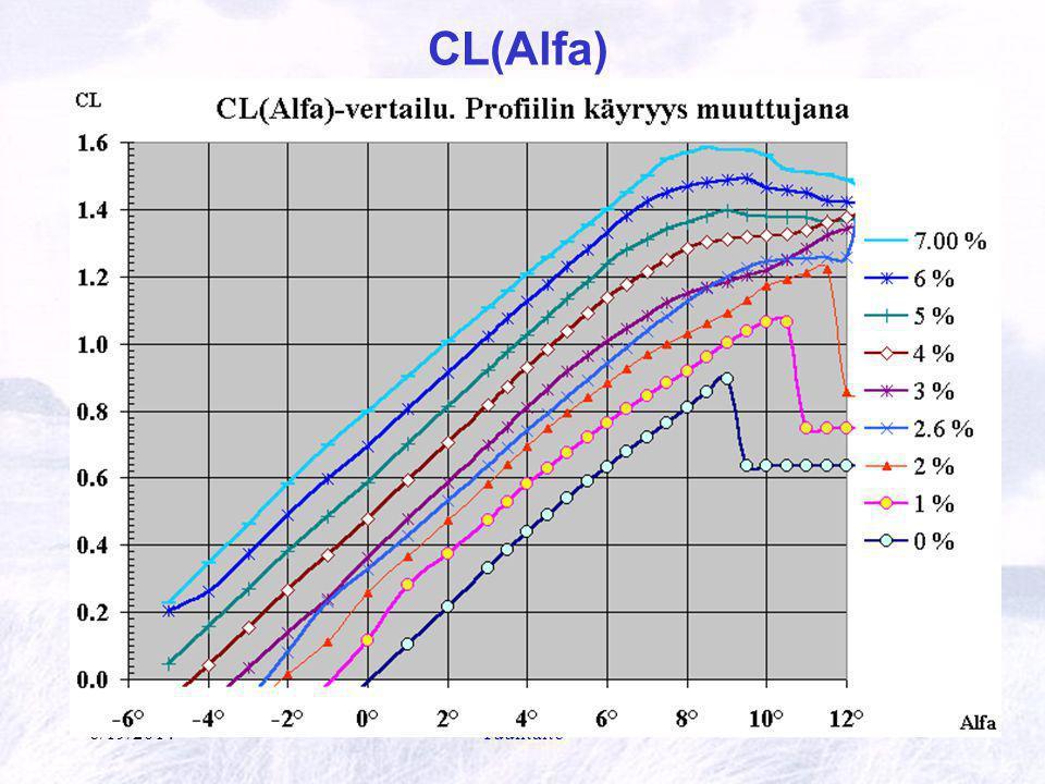 CL(Alfa) 4/2/2017 Tuulitaito