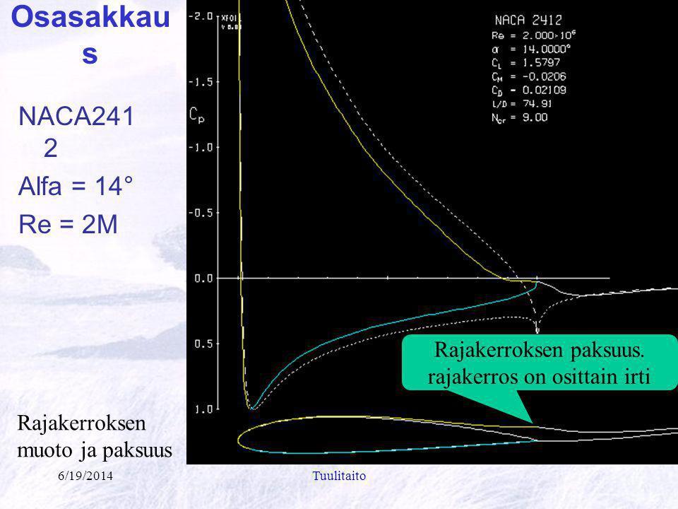 Osasakkaus NACA2412 Alfa = 14° Re = 2M Rajakerroksen paksuus.