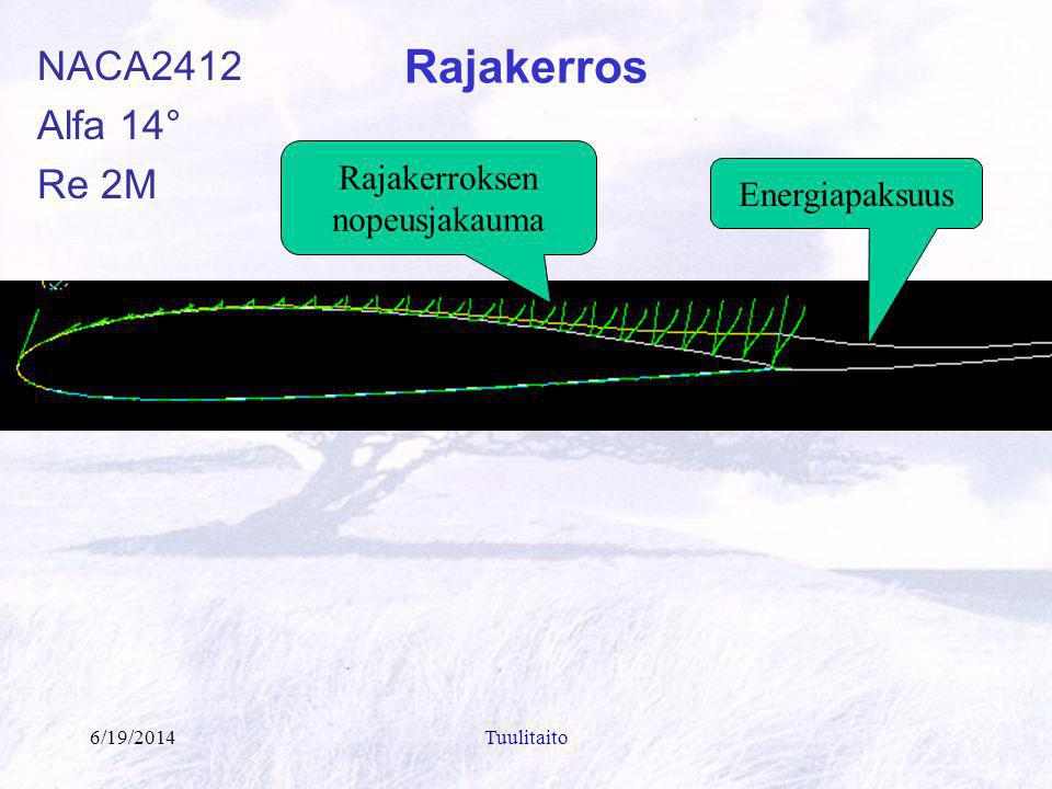 Rajakerros NACA2412 Alfa 14° Re 2M Rajakerroksen Energiapaksuus