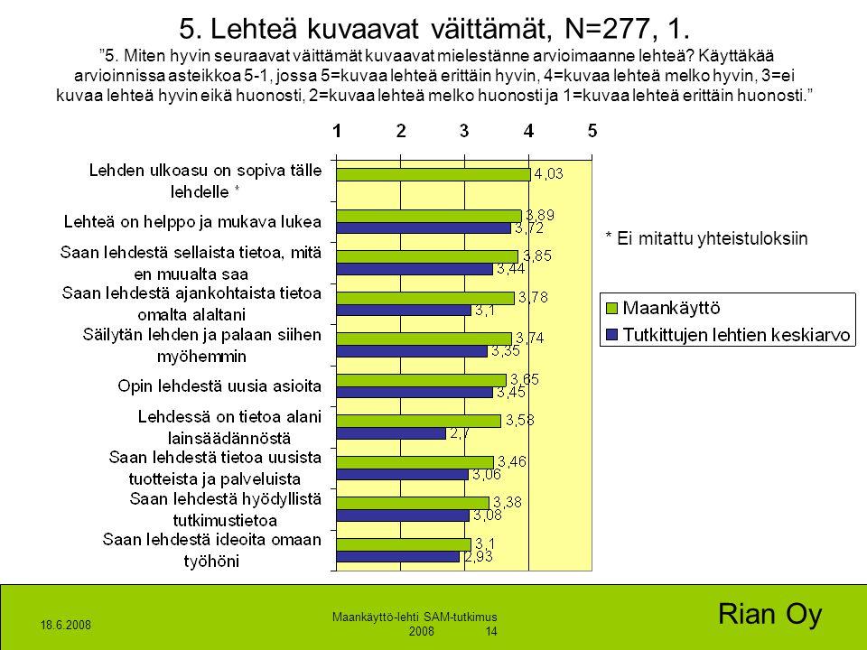 5. Lehteä kuvaavat väittämät, N=277, 1. 5