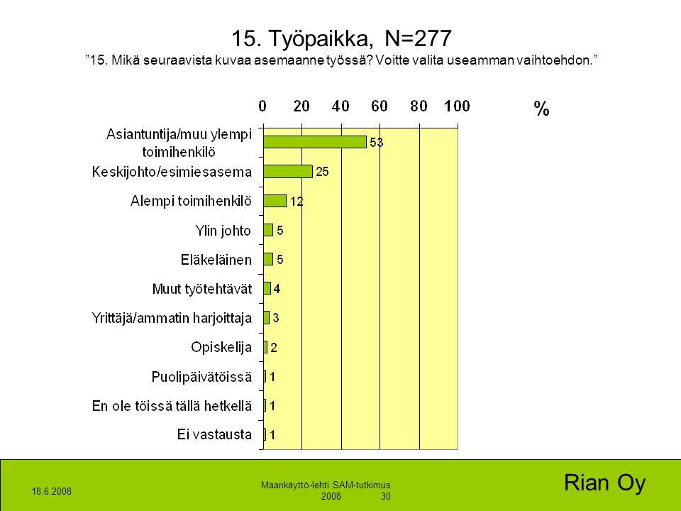 15. Työpaikka, N=277 15. Mikä seuraavista kuvaa asemaanne työssä