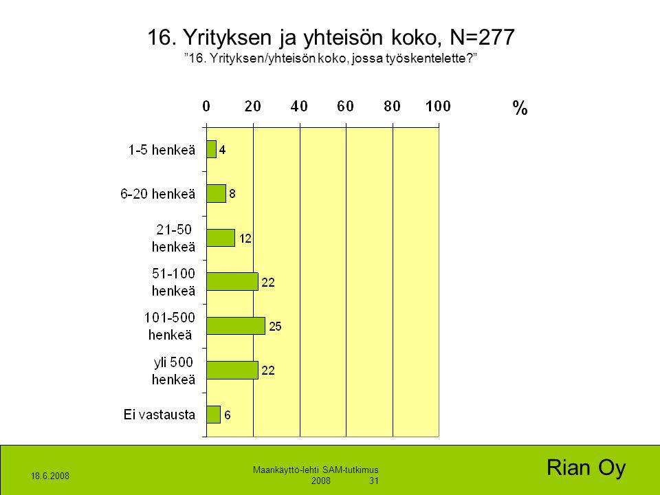 16. Yrityksen ja yhteisön koko, N=277 16