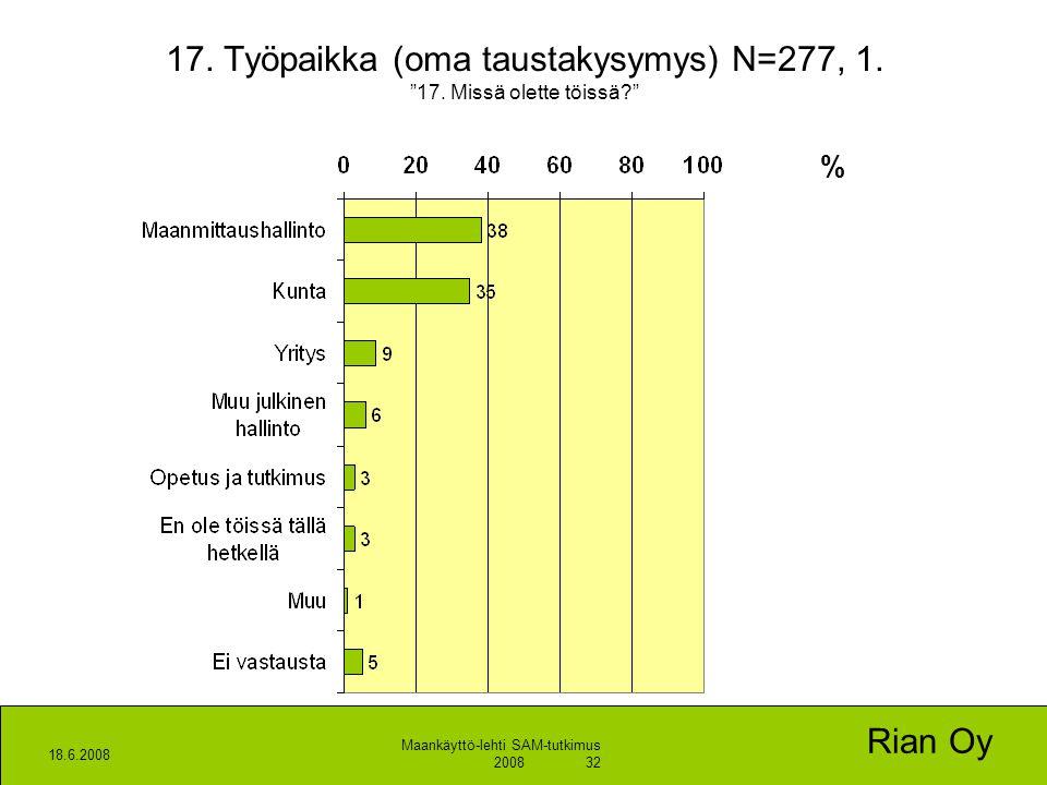 17. Työpaikka (oma taustakysymys) N=277, 1. 17. Missä olette töissä