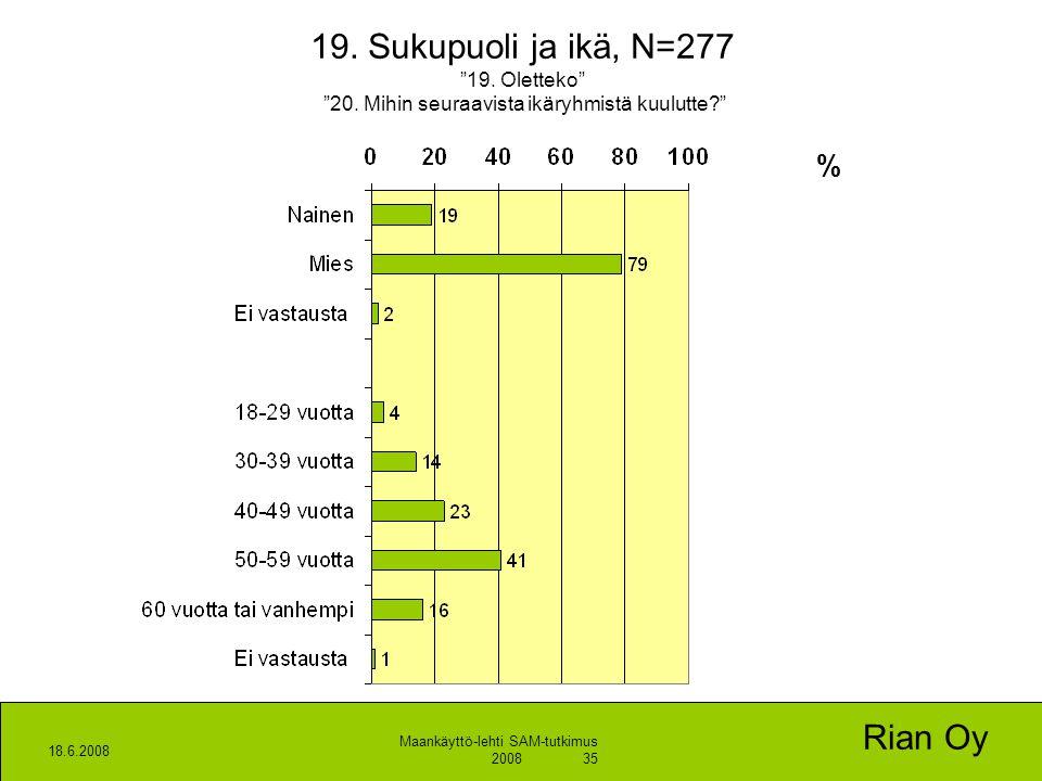 19. Sukupuoli ja ikä, N=277 19. Oletteko 20