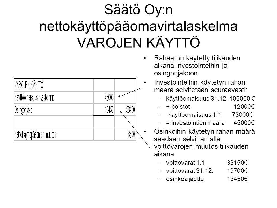 Säätö Oy:n nettokäyttöpääomavirtalaskelma VAROJEN KÄYTTÖ