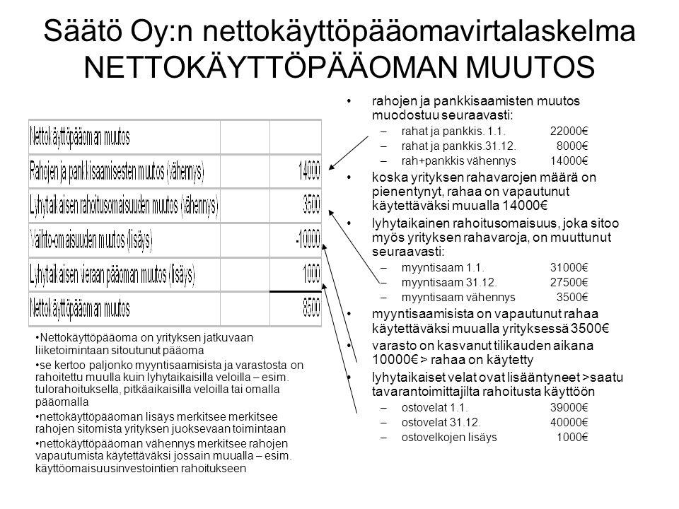 Säätö Oy:n nettokäyttöpääomavirtalaskelma NETTOKÄYTTÖPÄÄOMAN MUUTOS