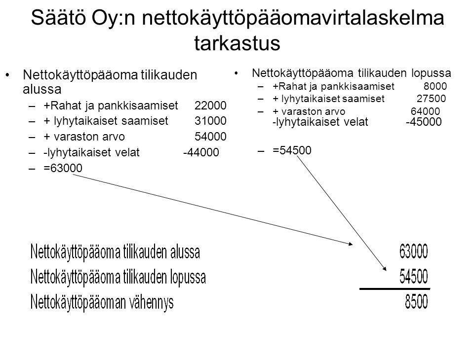 Säätö Oy:n nettokäyttöpääomavirtalaskelma tarkastus