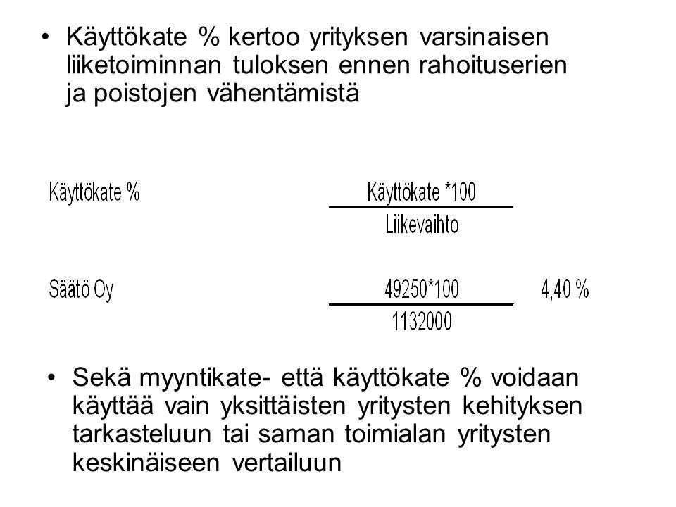 Käyttökate % kertoo yrityksen varsinaisen liiketoiminnan tuloksen ennen rahoituserien ja poistojen vähentämistä