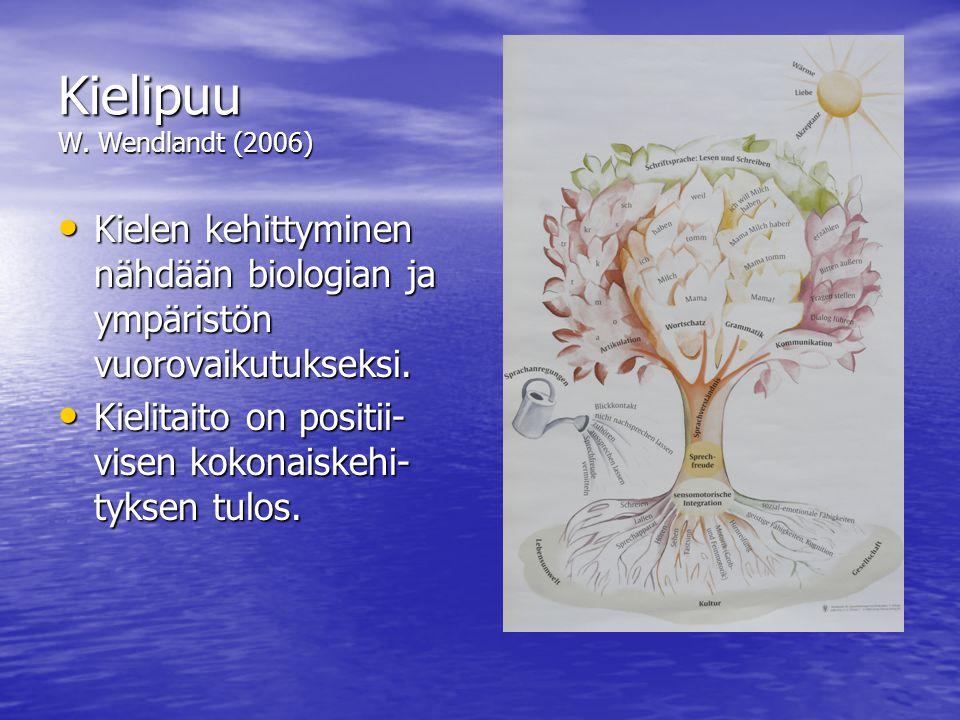 Kielipuu W. Wendlandt (2006)