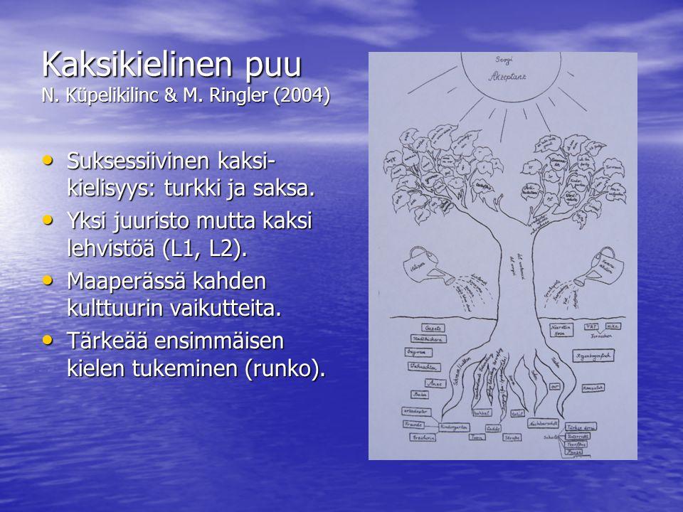 Kaksikielinen puu N. Küpelikilinc & M. Ringler (2004)