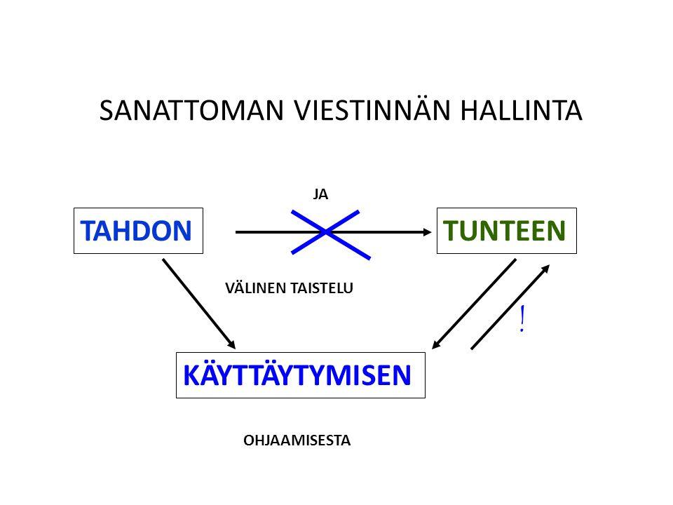 SANATTOMAN VIESTINNÄN HALLINTA