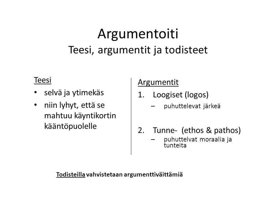 Argumentoiti Teesi, argumentit ja todisteet