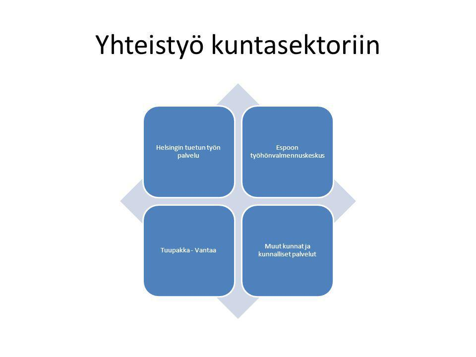 Yhteistyö kuntasektoriin