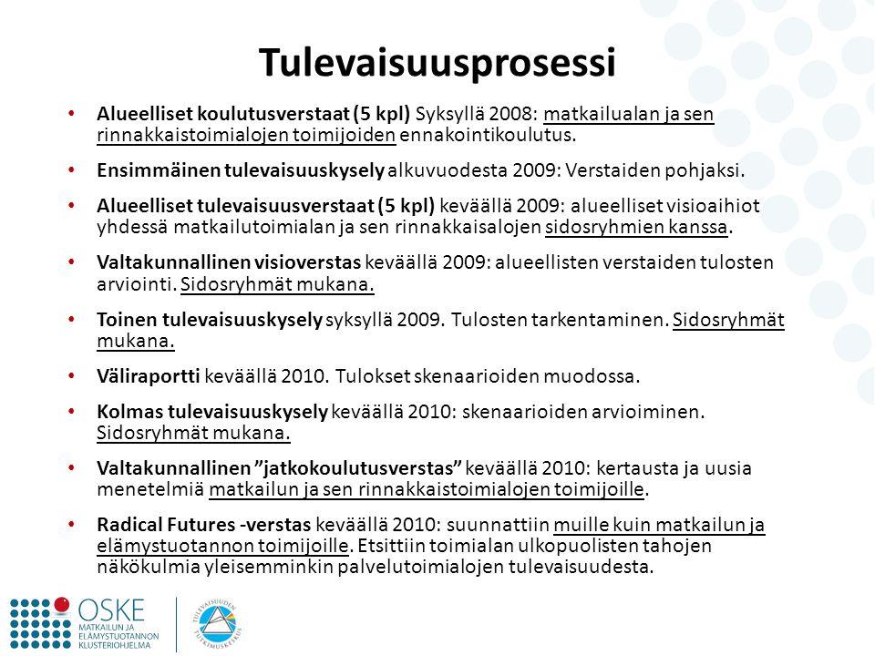 Tulevaisuusprosessi Alueelliset koulutusverstaat (5 kpl) Syksyllä 2008: matkailualan ja sen rinnakkaistoimialojen toimijoiden ennakointikoulutus.