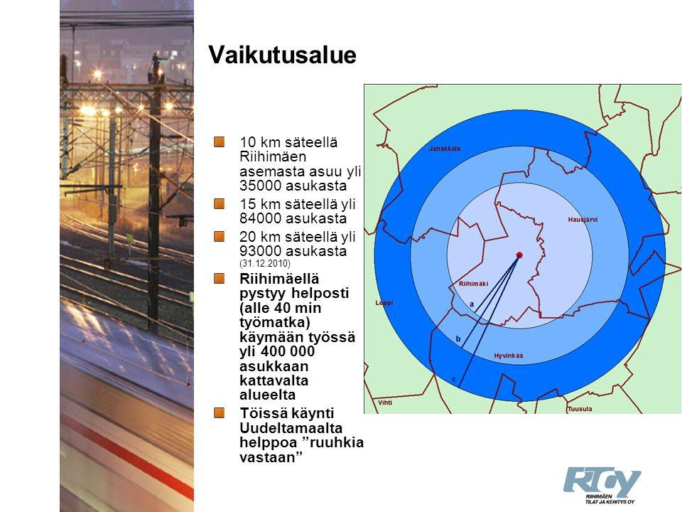 Vaikutusalue 10 km säteellä Riihimäen asemasta asuu yli 35000 asukasta