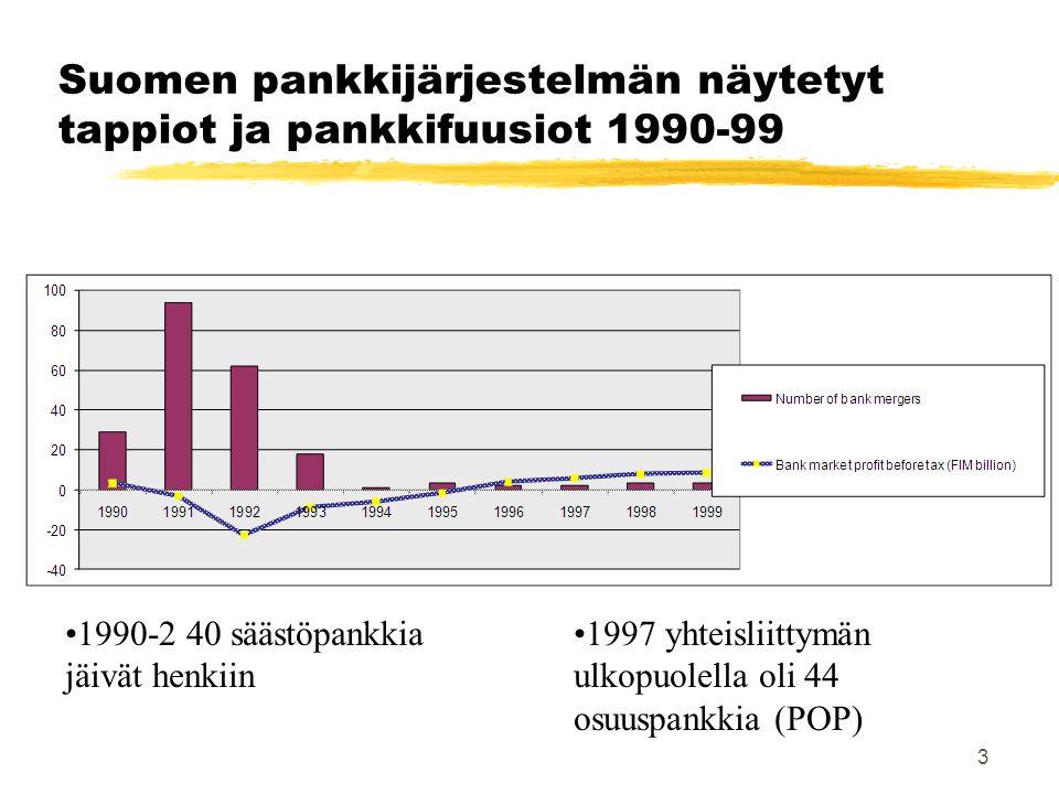 Suomen pankkijärjestelmän näytetyt tappiot ja pankkifuusiot 1990-99