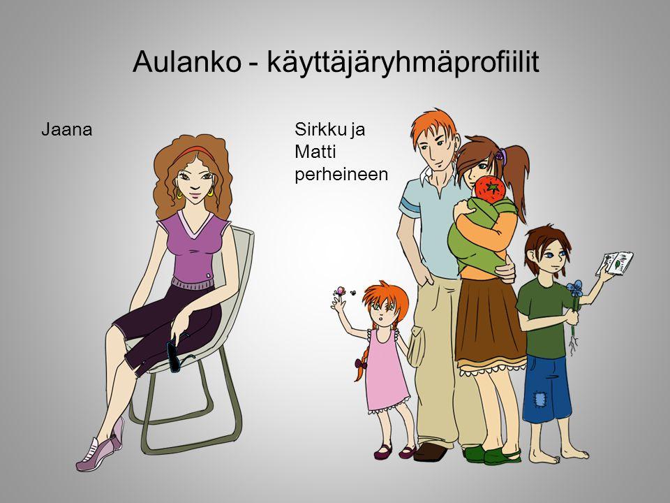 Aulanko - käyttäjäryhmäprofiilit