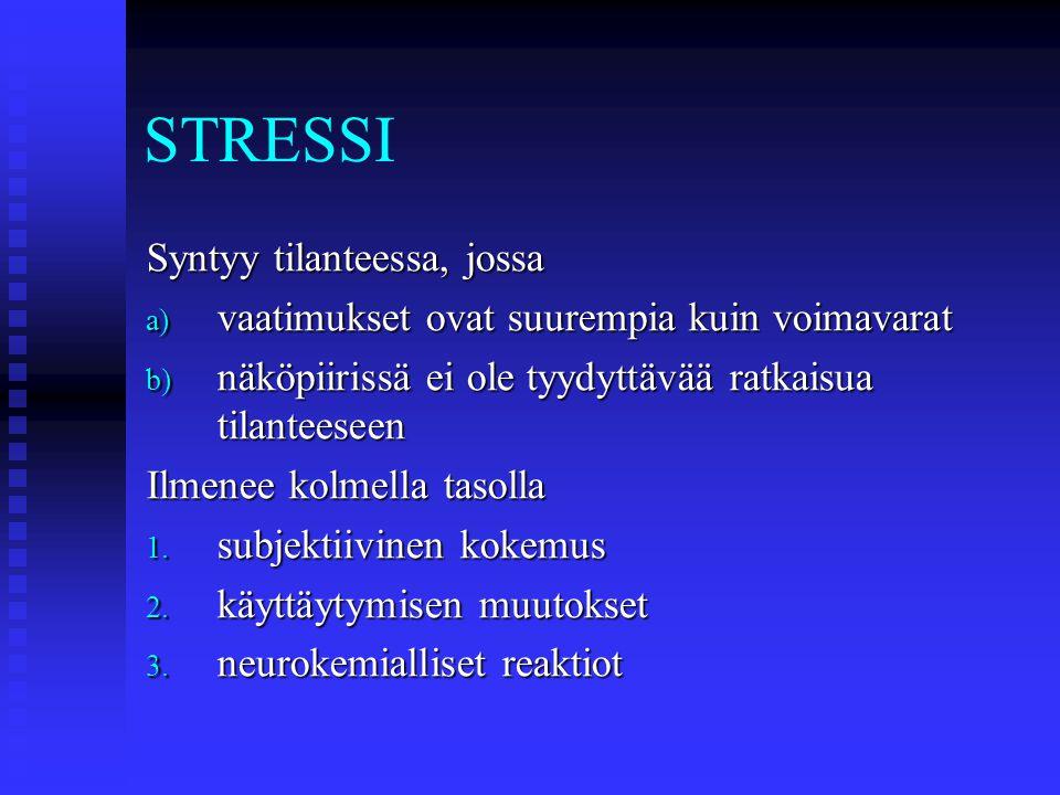 STRESSI Syntyy tilanteessa, jossa