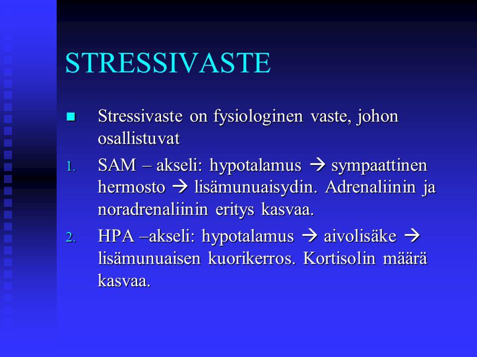 STRESSIVASTE Stressivaste on fysiologinen vaste, johon osallistuvat