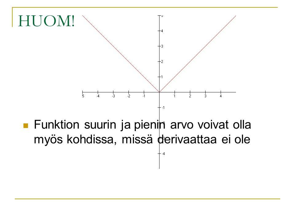 HUOM! Funktion suurin ja pienin arvo voivat olla myös kohdissa, missä derivaattaa ei ole