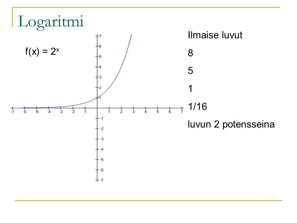 Logaritmi Ilmaise luvut 8 5 1 1/16 luvun 2 potensseina f(x) = 2x