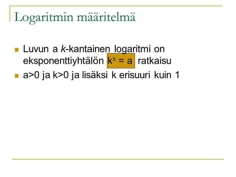 Logaritmin määritelmä