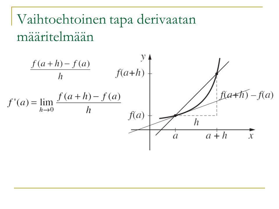 Vaihtoehtoinen tapa derivaatan määritelmään
