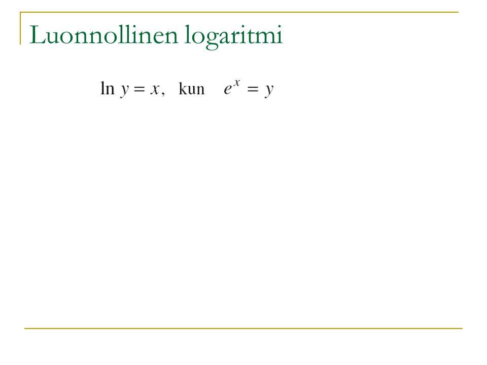 Luonnollinen logaritmi