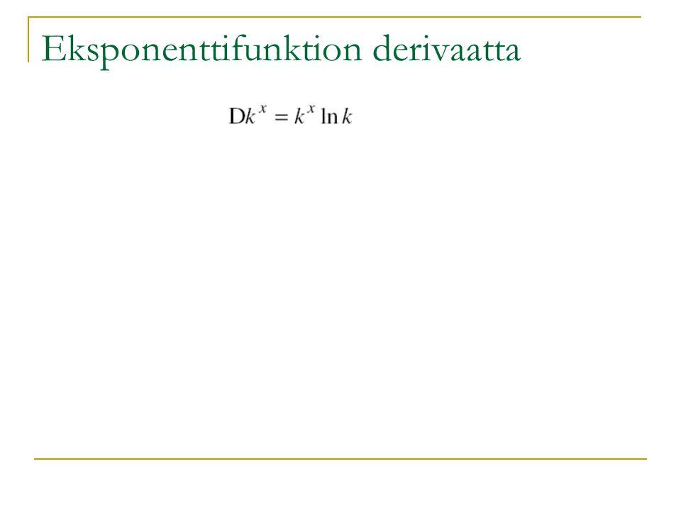 Eksponenttifunktion derivaatta