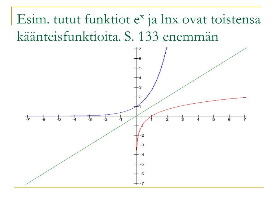 Esim. tutut funktiot ex ja lnx ovat toistensa käänteisfunktioita. S