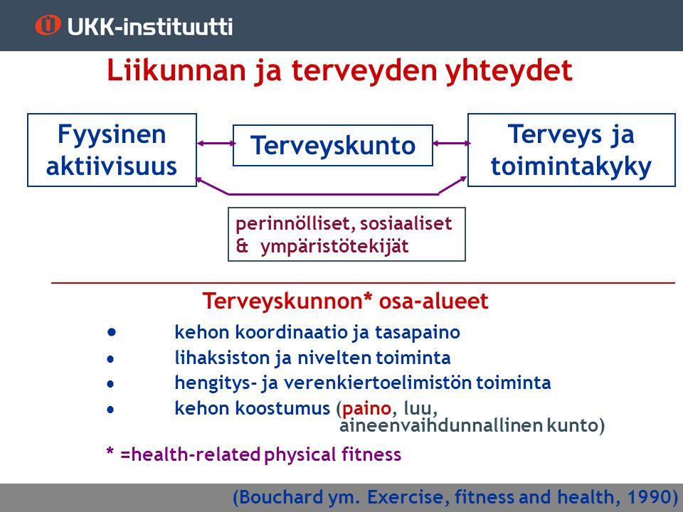 Terveys ja toimintakyky