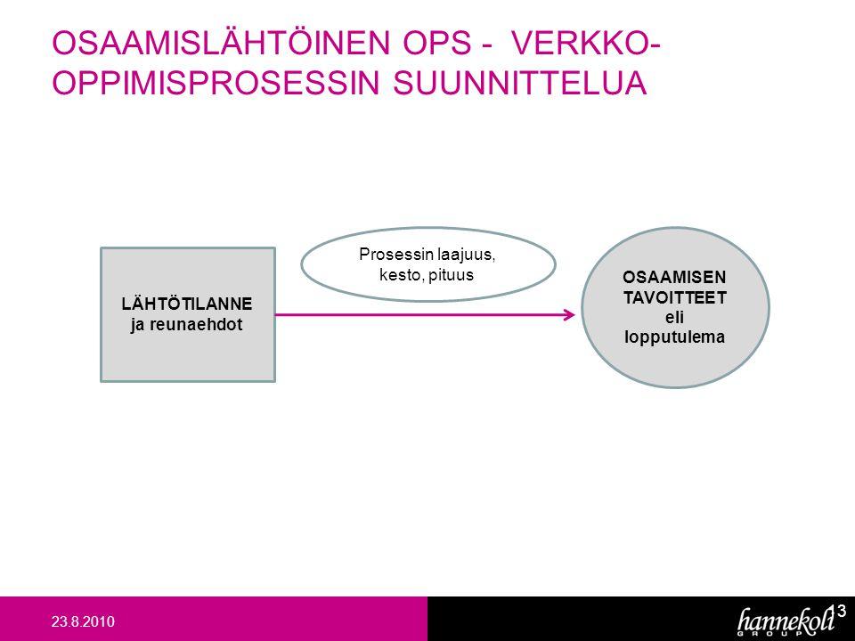 OSAAMISLÄHTÖINEN OPS - VERKKO-OPPIMISPROSESSIN SUUNNITTELUA