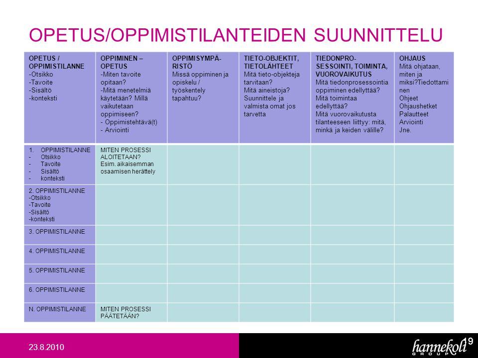 OPETUS/OPPIMISTILANTEIDEN SUUNNITTELU