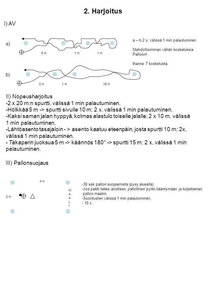 2. Harjoitus I) AV II) Nopeusharjoitus