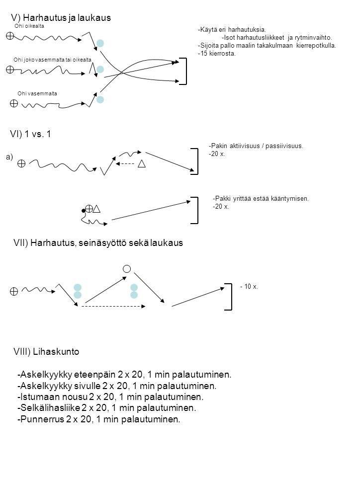 V) Harhautus ja laukaus