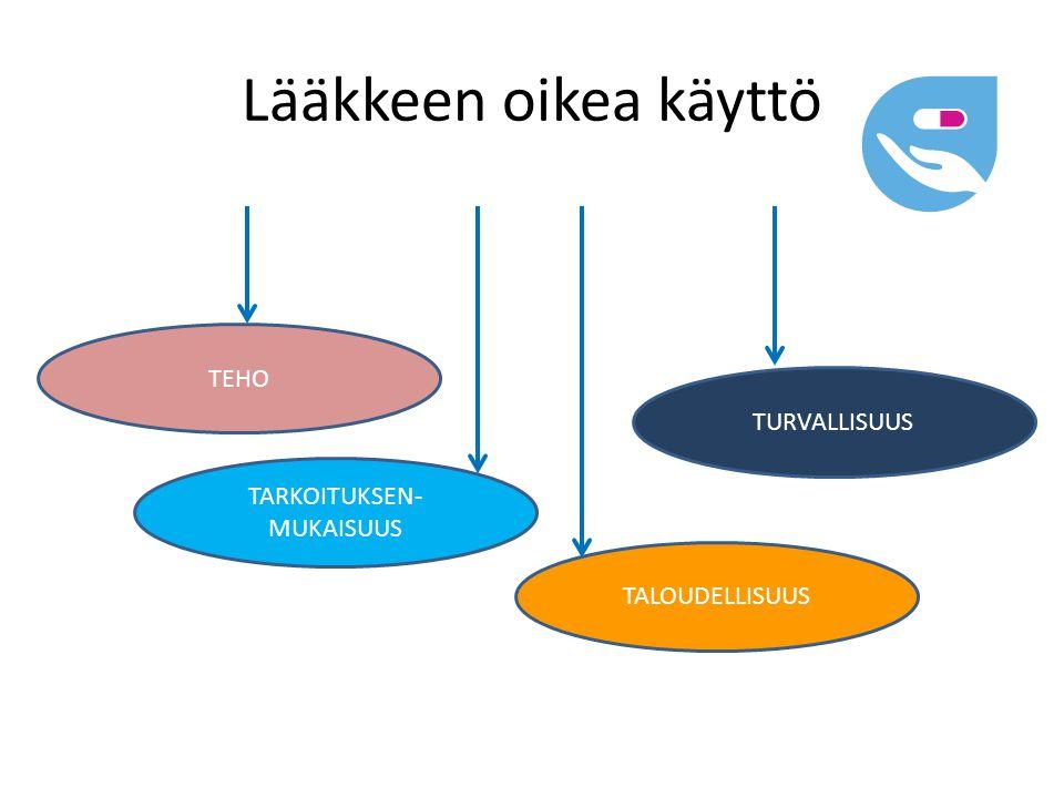 TARKOITUKSEN-MUKAISUUS