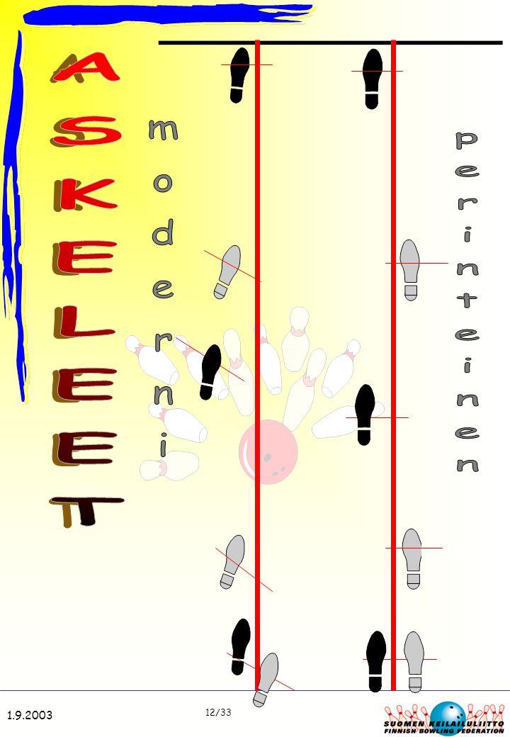 moderni perinteinen ASKELEET 1.9.2003 12/33