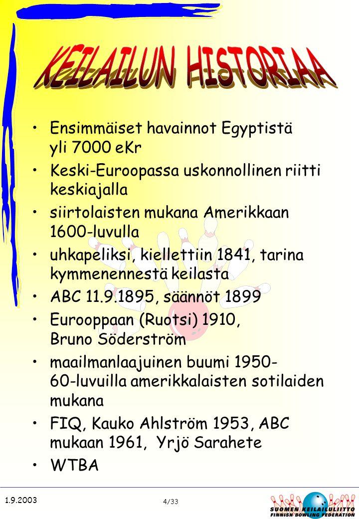 KEILAILUN HISTORIAA Ensimmäiset havainnot Egyptistä yli 7000 eKr