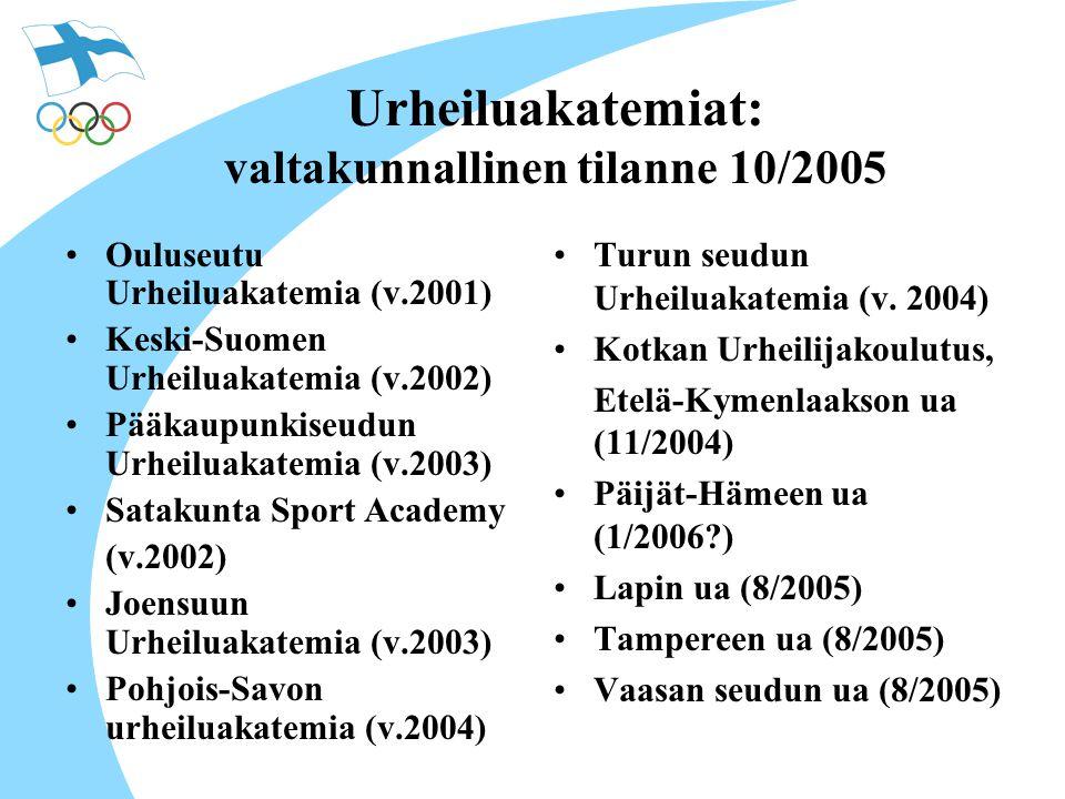 Urheiluakatemiat: valtakunnallinen tilanne 10/2005