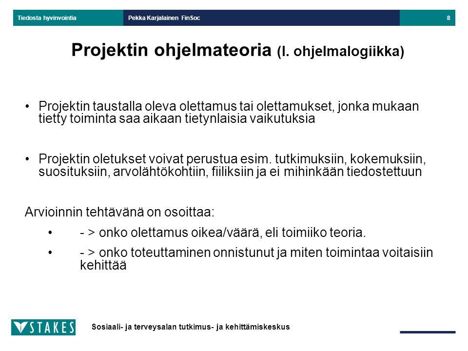 Projektin ohjelmateoria (l. ohjelmalogiikka)