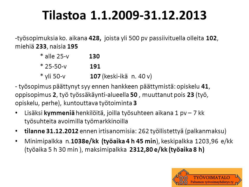 Tilastoa 1.1.2009-31.12.2013 työsopimuksia ko. aikana 428, joista yli 500 pv passiivituella olleita 102, miehiä 233, naisia 195.