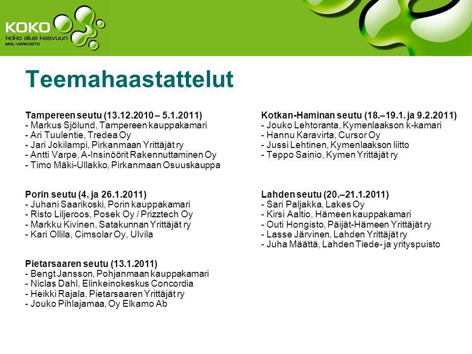 Teemahaastattelut Tampereen seutu (13.12.2010 – 5.1.2011) Kotkan-Haminan seutu (18.–19.1. ja 9.2.2011)