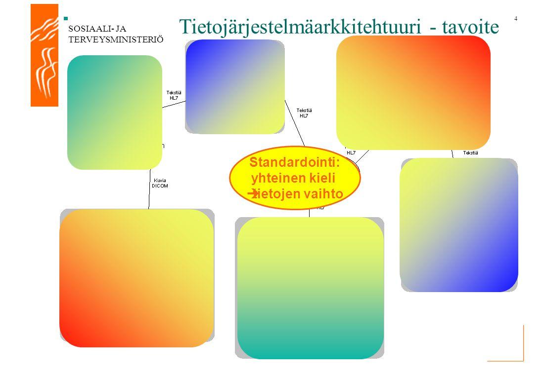 Tietojärjestelmäarkkitehtuuri - tavoite