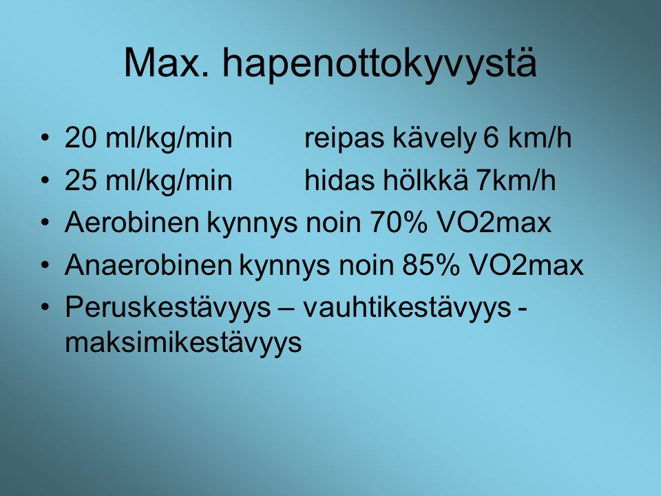 Max. hapenottokyvystä 20 ml/kg/min reipas kävely 6 km/h