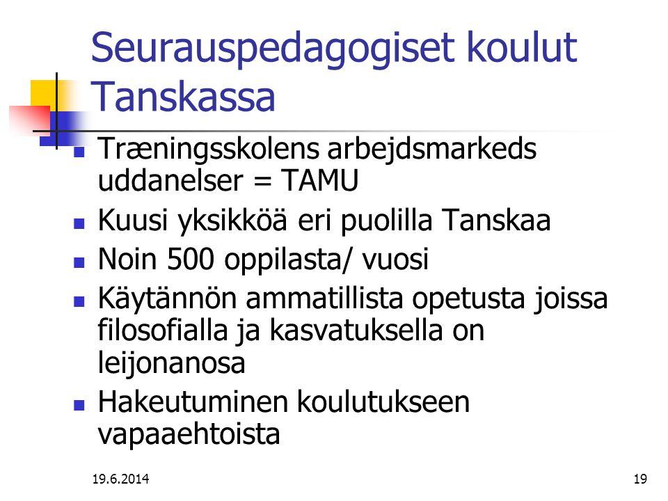 Seurauspedagogiset koulut Tanskassa