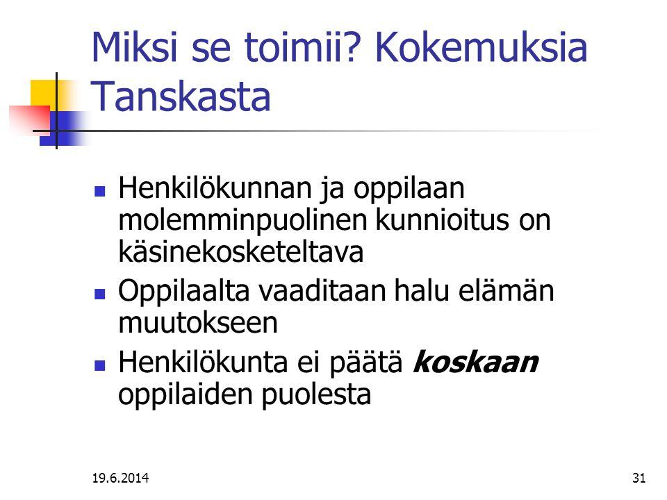 Miksi se toimii Kokemuksia Tanskasta