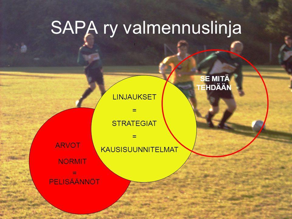 SAPA ry valmennuslinja