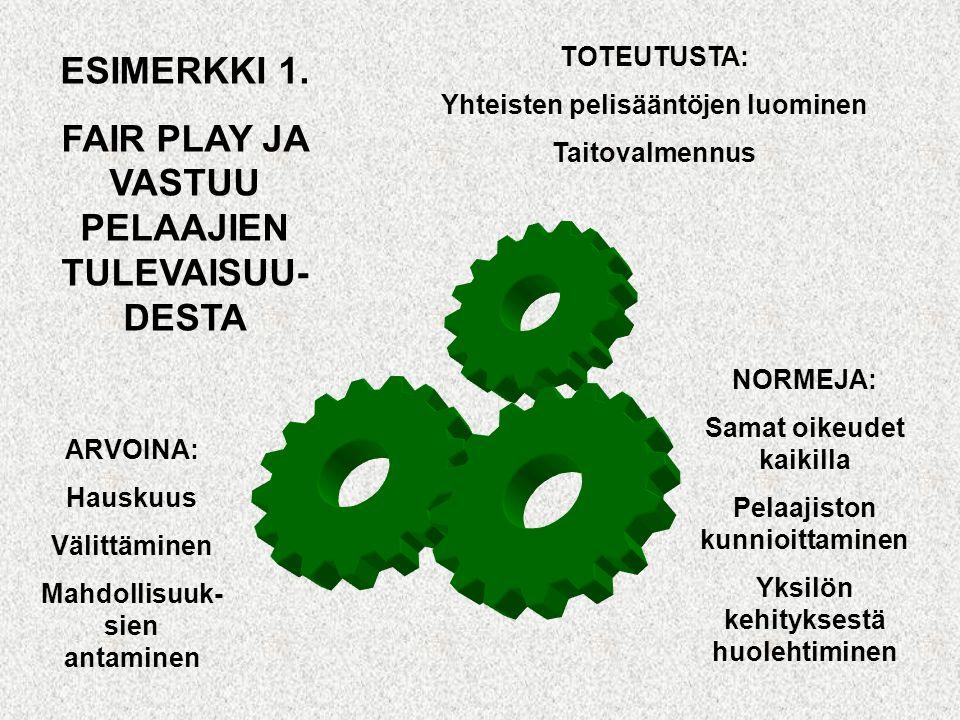 ESIMERKKI 1. FAIR PLAY JA VASTUU PELAAJIEN TULEVAISUU-DESTA