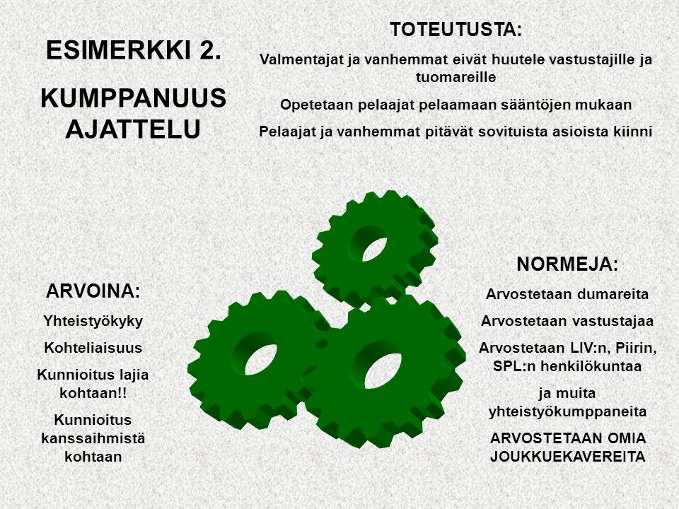 ESIMERKKI 2. KUMPPANUUSAJATTELU