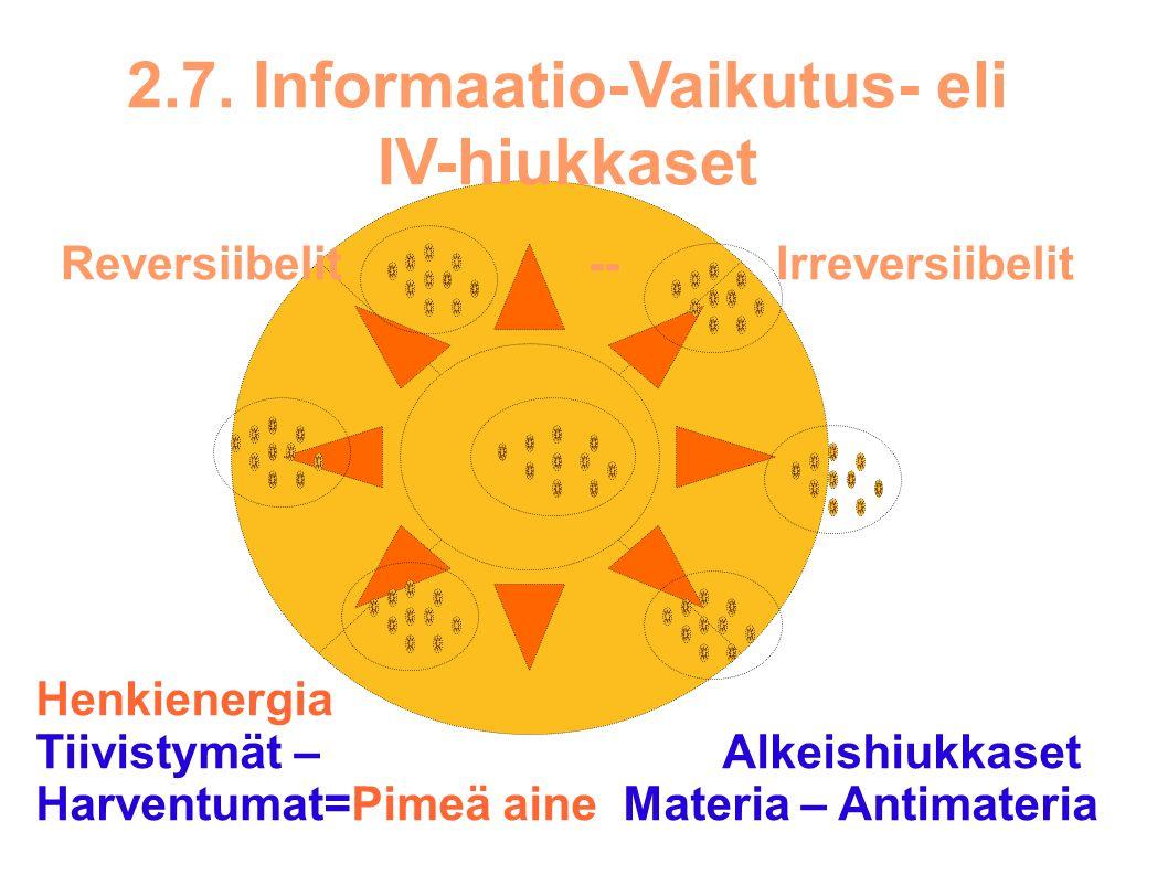 2.7. Informaatio-Vaikutus- eli IV-hiukkaset